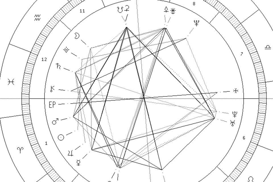 Astrologische_Beratung